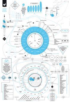 annual reporting #infographic #design #annualreport