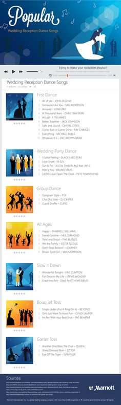Song Ideas for the Perfect Wedding Reception Playlist.  How to get your guests on the dance floor (and what will keep them there).