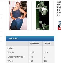 She lost over 100 pounds with shakeology and Beachbody workouts! Although not everyone gets (or needs) such drastic results it's truly inspirational what success people have! Contact me for more information on shakeology or Beachbody