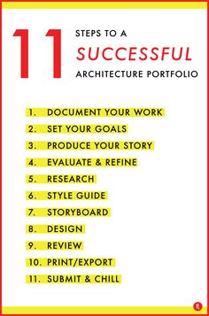 Read the rambling to learn how to produce a successful architecture portfolio!