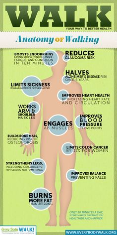 """Everyone knows that exercise is extremely beneficial to one's health, but many do not stop to consider the scientific, anatomical perks of simply walking. According to today's infographic, walking """"boosts endorphins and eases stress, tension, anger, #Extremefitness #FitnessInspiration"""