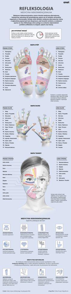 Refleksologia – przez masaż do zdrowia… – Nasal Polyps Treatment Health And Wellness, Health And Beauty, Health Fitness, Healthy Habits, Healthy Tips, Garlic Health Benefits, Mudras, Chinese Medicine, Herbal Remedies
