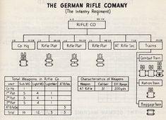 [German Rifle Company]