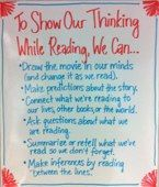 To Show Our Thinking While Reading, We Can ....