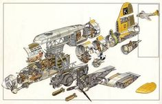 Boeing Flying Fortress Cutaway Drawing in High quality Passenger Aircraft, Ww2 Aircraft, Military Aircraft, Aircraft Photos, Fighter Aircraft, Exploded View, Rescue Vehicles, Ww2 Planes, Aircraft Design