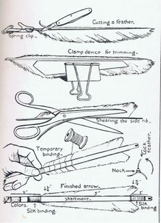 ligature soie d'empennages