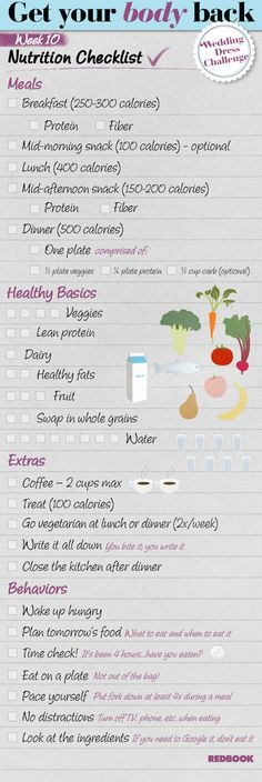 Slimming Challenge The week 12 nutrition checklist for REDBOOK's Get Your Body Back Wedding Dress Challenge. - The week 12 nutrition checklist for REDBOOK's Get Your Body Back Wedding Dress Challenge. Losing Weight Tips, Weight Loss Tips, How To Lose Weight Fast, Weight Gain, Body Weight, Lose Fat, Fastest Way To Lose Weight In A Week, Loose Weight, Reduce Weight