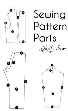 Partes de los patrones básicos de costura de prendas de vestir…
