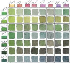 Thanks to Birgit O'Connor for sharing this #ColorMixing chart for artists! Free template, too! ArtistsNetwork.com #color #painting #art #watercolor