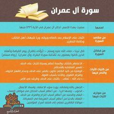 تعرف على أبرز المفردات القرآنية في تفسير #سورة_آل_عمران #شارك_الآن #أنشر_تؤجر