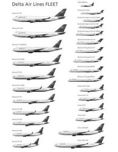 Boeing and Airbus picture comparison (Handy when plane