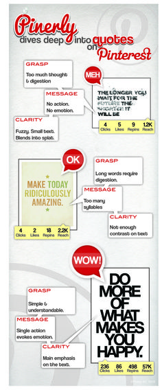 Quotes on Pinterest #infographic