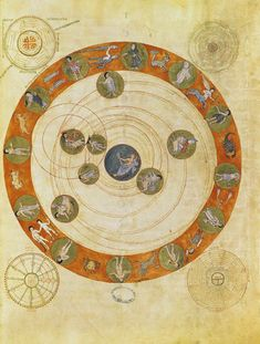 Cosmological Diagram (Map of the Heavens) from the Phenomena of Aratus
