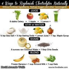 Rainbow Gospel Radio | 4 Ways to Replenish Electrolytes Naturally