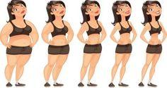 Régime miracle rapide et très efficace pour perdre 3 kg en seulement 5 jours