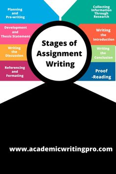"""Best Assignment writing services provides online assignment help in all subjects.""""do my assignment"""" Is that your query; Order Now & Hire Assignment Helper. Academic Writing, Pre Writing, Students Day, Assignment Writing Service, Thesis Statement, Environmental Science, Writing Services, Sociology, College Life"""