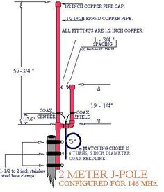 j pole antenna - Google Search