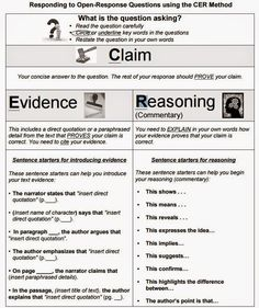 This Is A Common Core Graphic Organizer For Claim Evidence