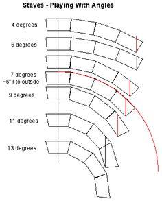 Coopered Shelf - Staves Details