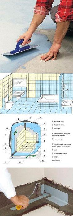 Гидроизоляция стен и пола ванной комнаты своими руками Bathroom, Ideas, Flooring, Quartos, Home, Hands, Needlepoint, Bath Room, Bathrooms