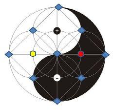 Trigramme, Hexagramme, Ennéagramme E4338b48857d9bb2ba019657c8d26e24