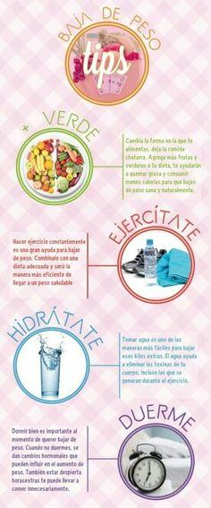 Tips para el control de peso