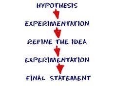 73 Homeschool Science Ideas Homeschool Science Science Teaching Science