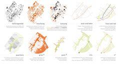 ein 1. Preis Städtebau: © Maurerlechner, Tröger, Hasenstab