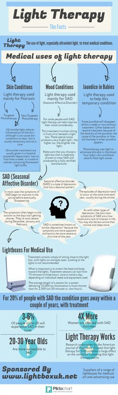 A look at light therapy from www.lightboxUK.net