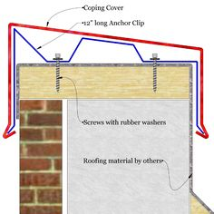 The image shows a sketch of metal coping installed over parapet wall with existing slope. Brick Architecture, Architecture Details, Roof Cladding, Sheet Metal Fabrication, Living Roofs, Roof Detail, Roofing Materials, Flat Roof, Roof Design