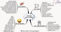 training autogeno, stress, psicosomatica, disagio, ansia, benessere, wellness, rilassamento, ilaria cadorin, psicologia, crescita, sviluppo