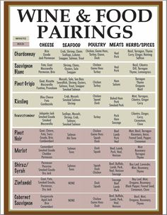 Wine and Food Pairings for the less informed customer, also need one for beer pairings.