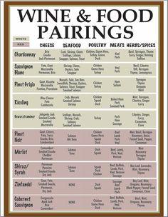 foodpairings