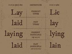 {Lay vs. Lie.}