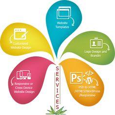 Professional #Web #Design #Comapny in #Nigeria - Kordahi Technologies