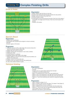 Soccer field layout and demensions described accurately to fifa soccer field layout and demensions described accurately to fifa standard along with a clear diagram of the field soccer coaching pinterest seasons fandeluxe Gallery