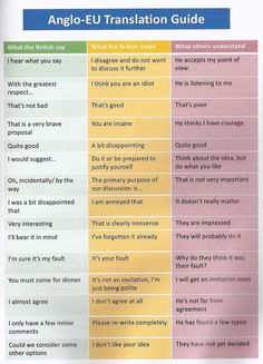 BE>AE glossary: What Brits mean vs what Yanks think they mean. Written by a Brit based in the US.