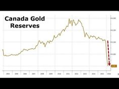 The #Gold Is Gone in Canada!    Get Your #Gold and #Silver Now Before the US Economy Collapses This Year!  www.freesilverandgold.biz