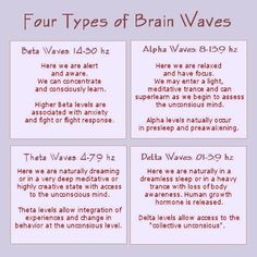 Four Types of Brain Waves - Alpha Waves are a state of Hypnosis