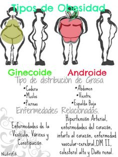 sat obesidad y diabetes
