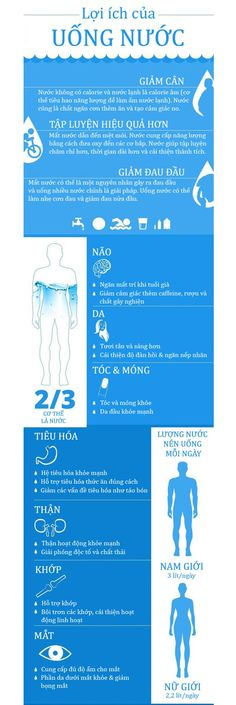 Lợi ích không ngờ khi uống nước