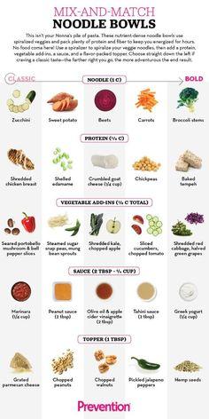 3,125 Veggie Noodle Bowl Ideas  http://www.prevention.com/food/3125-veggie-noodle-bowl-ideas