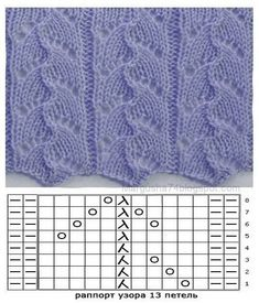 Lace Knitting Stitches, Lace Knitting Patterns, Knitting Charts, Knitting Socks, Free Knitting, Baby Knitting, Stitch Patterns, Box Patterns, How To Start Knitting