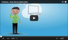 Here is a list of top five explainer videos that err.. And could have done better!