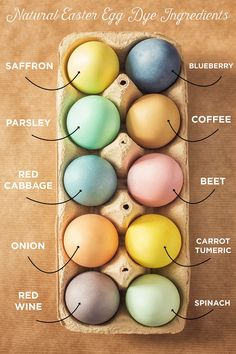 How to Make Natural Easter Egg Dye From Ingredients in Your Kitchen countryliving
