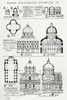 Roman Renaissance church examples A History of Architecture on the Comparative Method by Sir Banister Fletcher