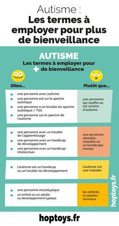 À l'occasion de la journée mondiale de sensibilisation à l'autisme, nous vous proposons une infographie à télécharger sur les termes à employer pour plus de bienveillance envers les personnes sur le spectre de l'autisme. En effet, il est important d'utiliser un langage approprié et d'éviter des termes susceptibles de heurter les personnes avec autisme (TSA). Nous avons également réalisé un sondage sur Instagram afin d'avoir votre avis. Trouble, Important, Afin, Occasion, Instagram, Autism Awareness, Language, Infographic, Learning