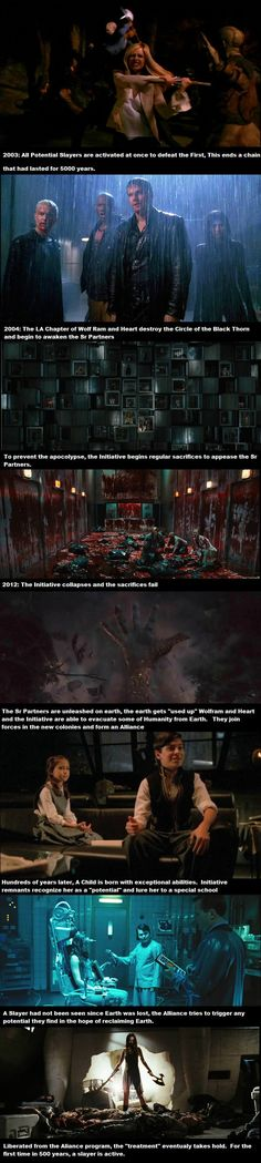 "Cross Whedonverse universal Slayer Theory -  Mind. Blown. This is better than anything! And it makes sense, because it all came from the mind of Joss Whedon. (How I loved ""The Cabin in the Woods""!)"