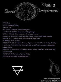 Elemental Correspondences: Water - 2