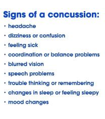 It is important for active children to know the signs of a head injury of concussion. We need to educate our students about head injuries and how to prevent them from occurring and how to treat them.